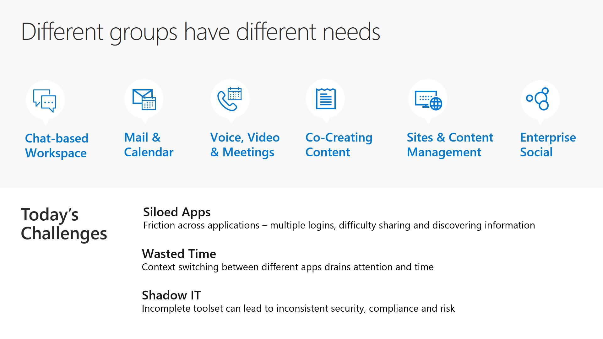 What are Office 365 Groups, different groups have different needs