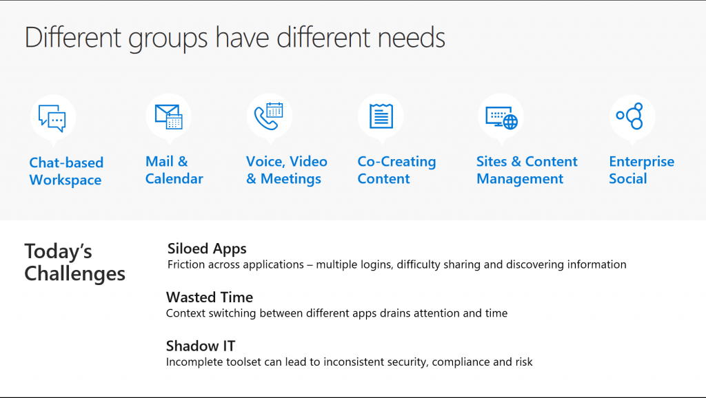 Your Office 365 Groups Questions Answered: Different Groups Have Different Needs