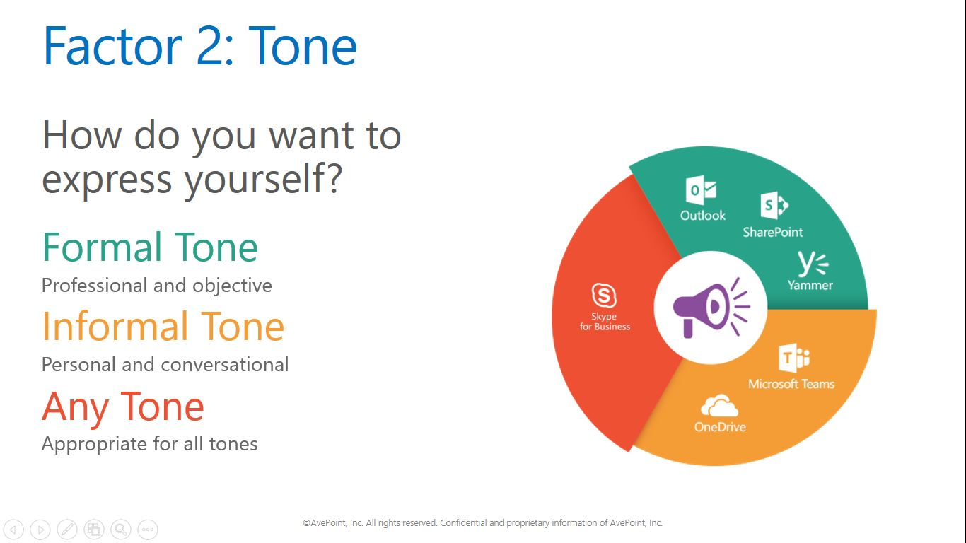 How To Use Office 365 Groups: The 2nd factor of When To Use What in Office 365 Groups is Tone.