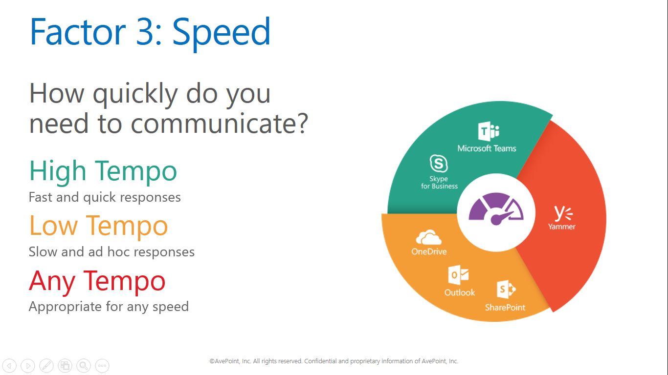 How To Use Office 365 Groups: Factor 3 when determining what to use when in Office 365 Groups - Speed